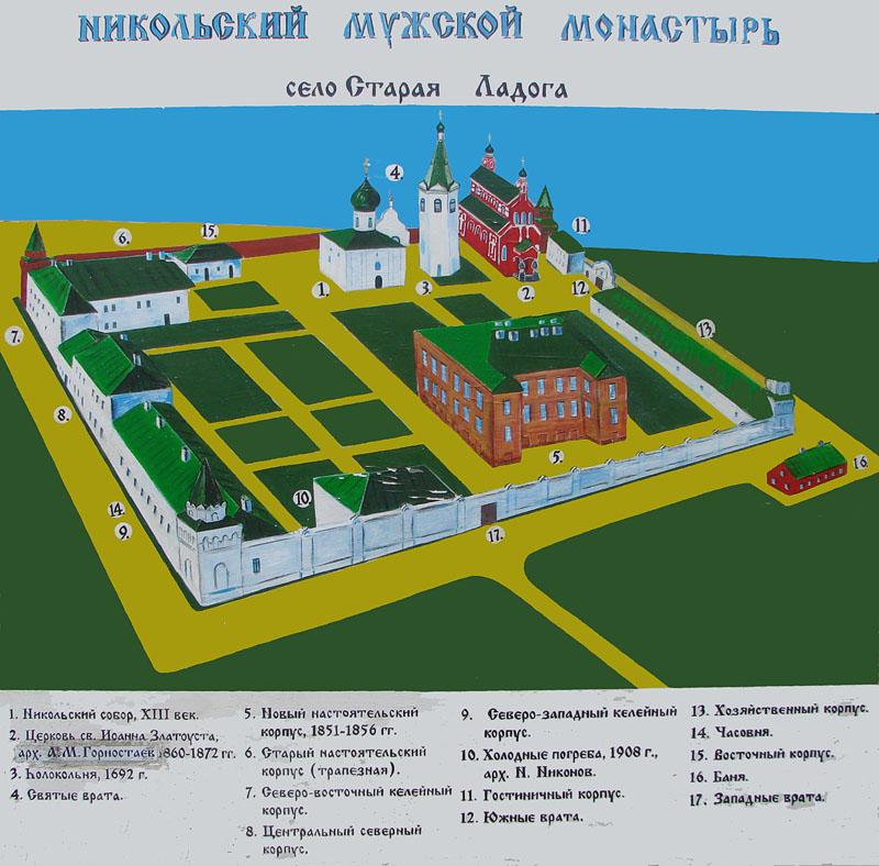 монастырь,План-схема